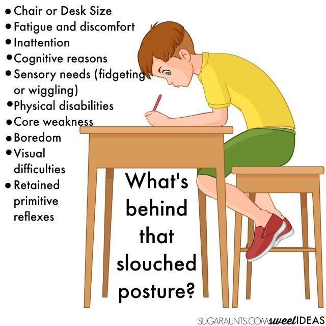 Sitting Posture During Handwriting Let S Sit The Quot Write