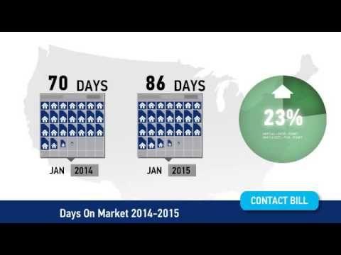 Chandler AZ Real Estate Market Update for February 2015