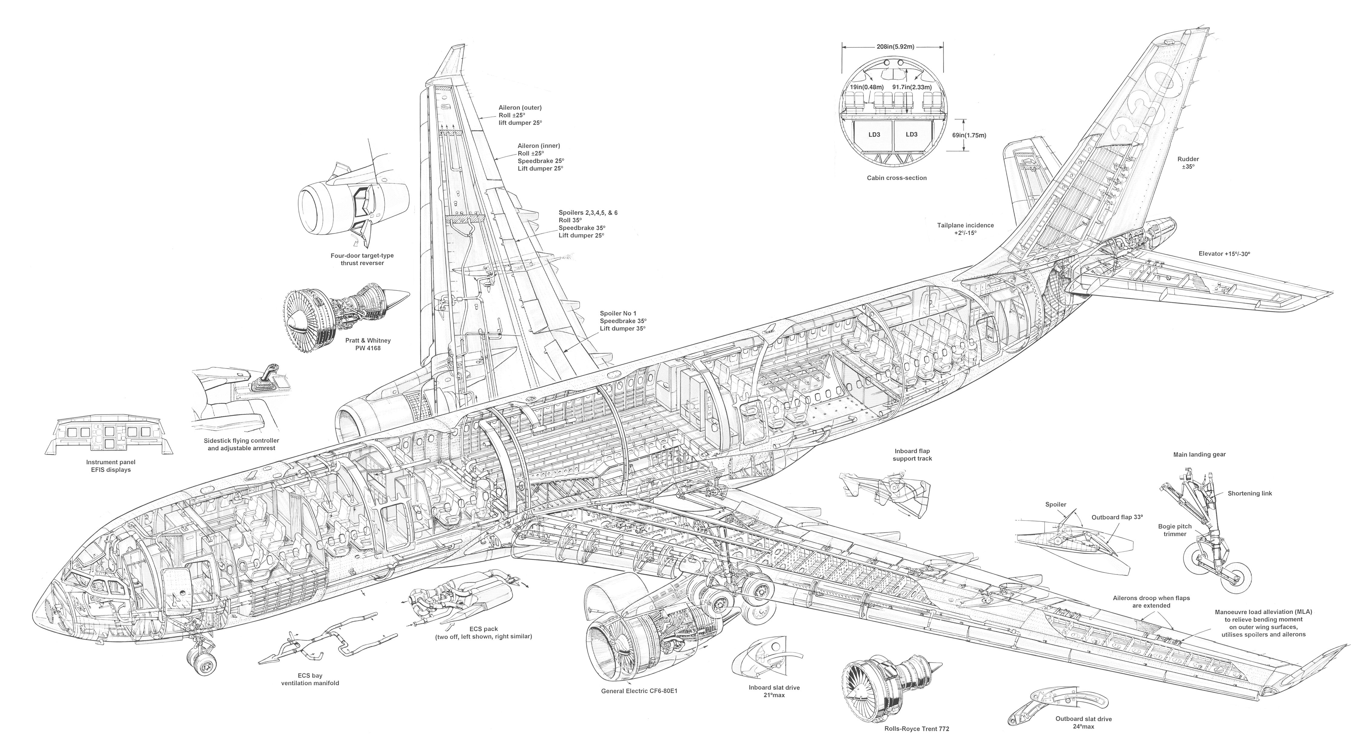 Airbus A330-200 cutaway drawing | Airlines and a/c ...