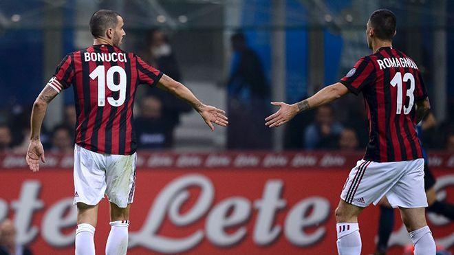 Alessio Romagnoli Ac Milan Alessio Romagnoli Milan Alessio