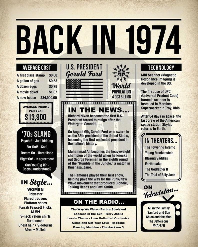 Back In 1974 PRINTABLE Newspaper Poster | 1974 DIG