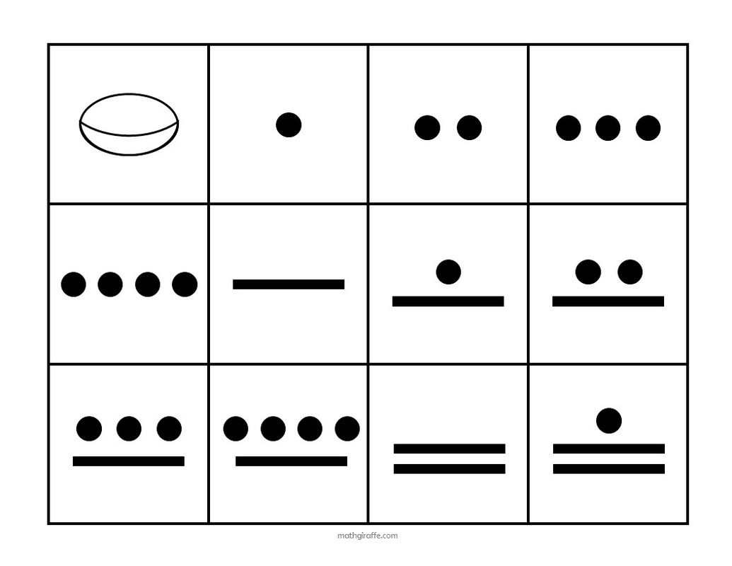 Teaching The Mayan Number System Investigating Different Bases Mayan Number System Mayan Numbers Number System [ 800 x 1035 Pixel ]