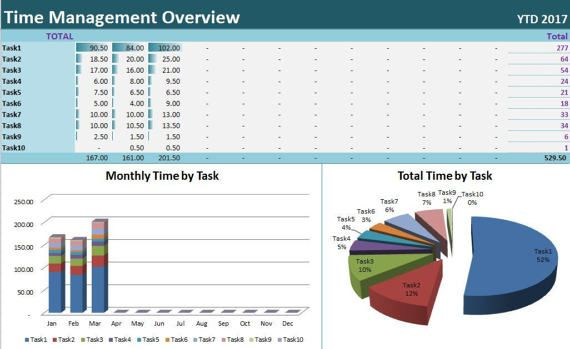 TimeTask Tracker Excel Template, Activity Diary Spreadsheet
