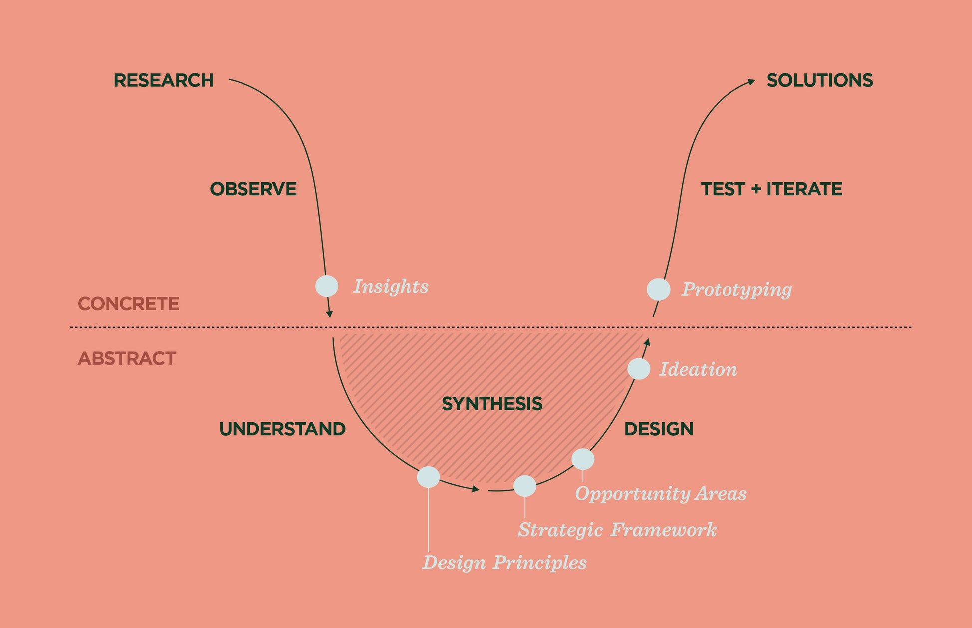 ideo by Mike Goldsby