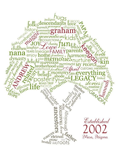 Make word cloud of your surnames, locations, etc in the shape of a