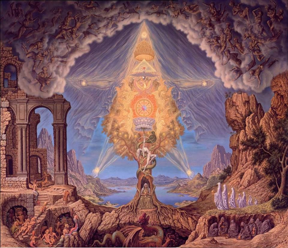 What is Esotericism? Esotericism describes a multi-disciplinary field of spiritual knowledge within all religions that concerns the principles or qualities of magic and Mysticism.