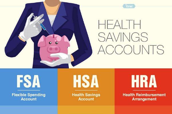 Hsa Versus Fsa Health Savings Account Savings Account Accounting