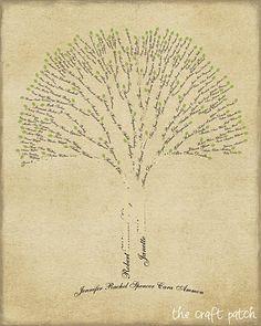 genealogy tree - Google Search