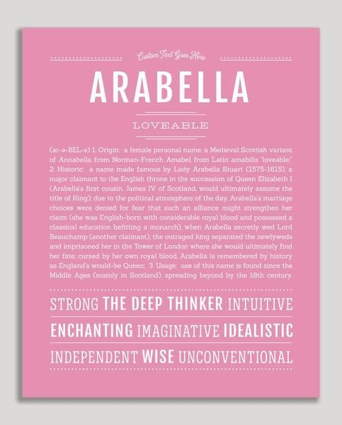Arabella | Classic Name Print | Classic names, Names with ...