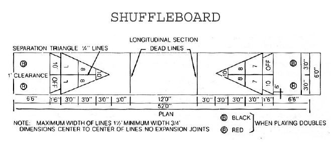 30 Shuffleboard Table Dimensions Diagram