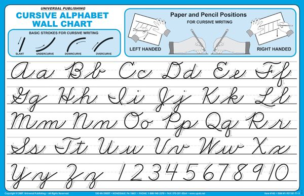 Cursive Alphabet Wall Charts  Main Photo Cover  Handwriting