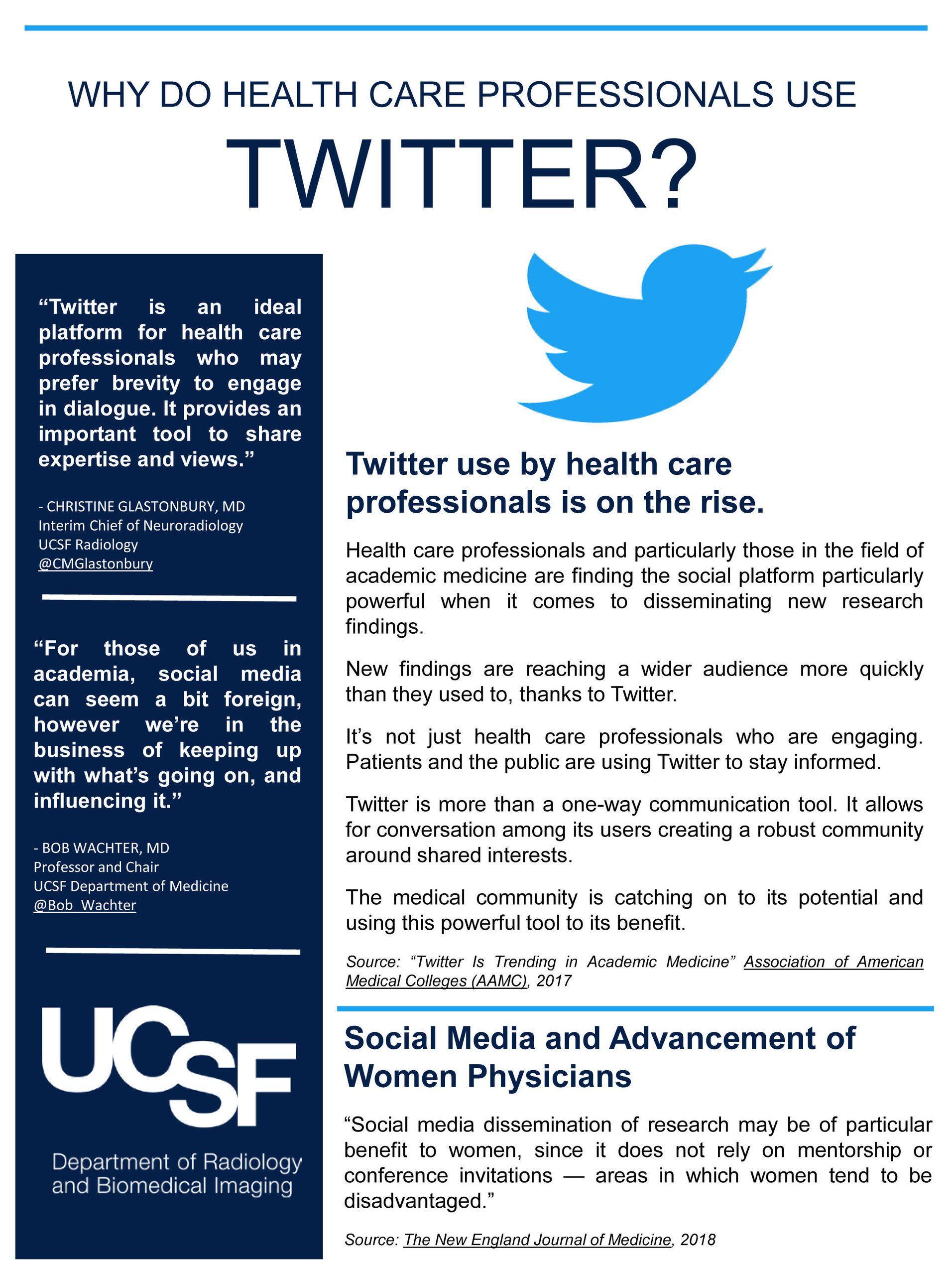 Social media marketing twitter tips for health care