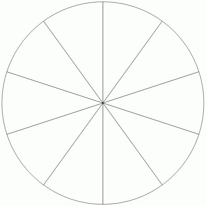 Blank Pie Chart 10 Sections Pie Chart Template Bar Graph