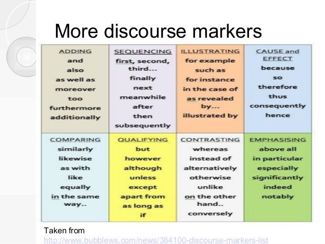 004 discourse markers worksheet Google Search ideas para