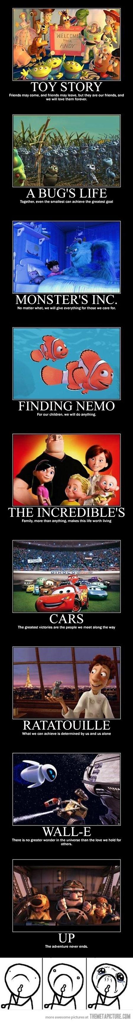 Things Pixar taught me…