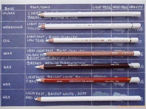 Derwent Watercolor Pencils Review In 2020 Watercolor Pencils