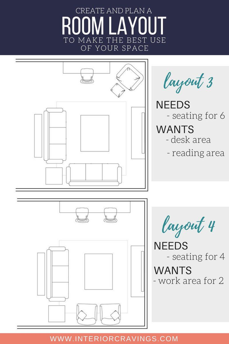 Create And Plan A Room Layout To Make The Best Use Of Your S