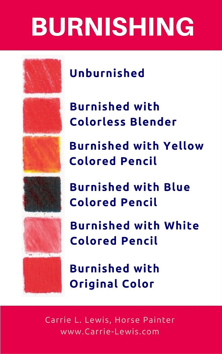 Image result for colored pencil techniques