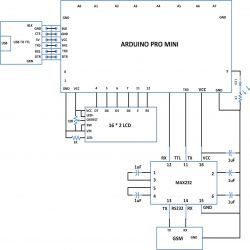 Swell Circuit Diagram For Receiving Sms Using Gsm Module With Arduino Wiring Digital Resources Antuskbiperorg