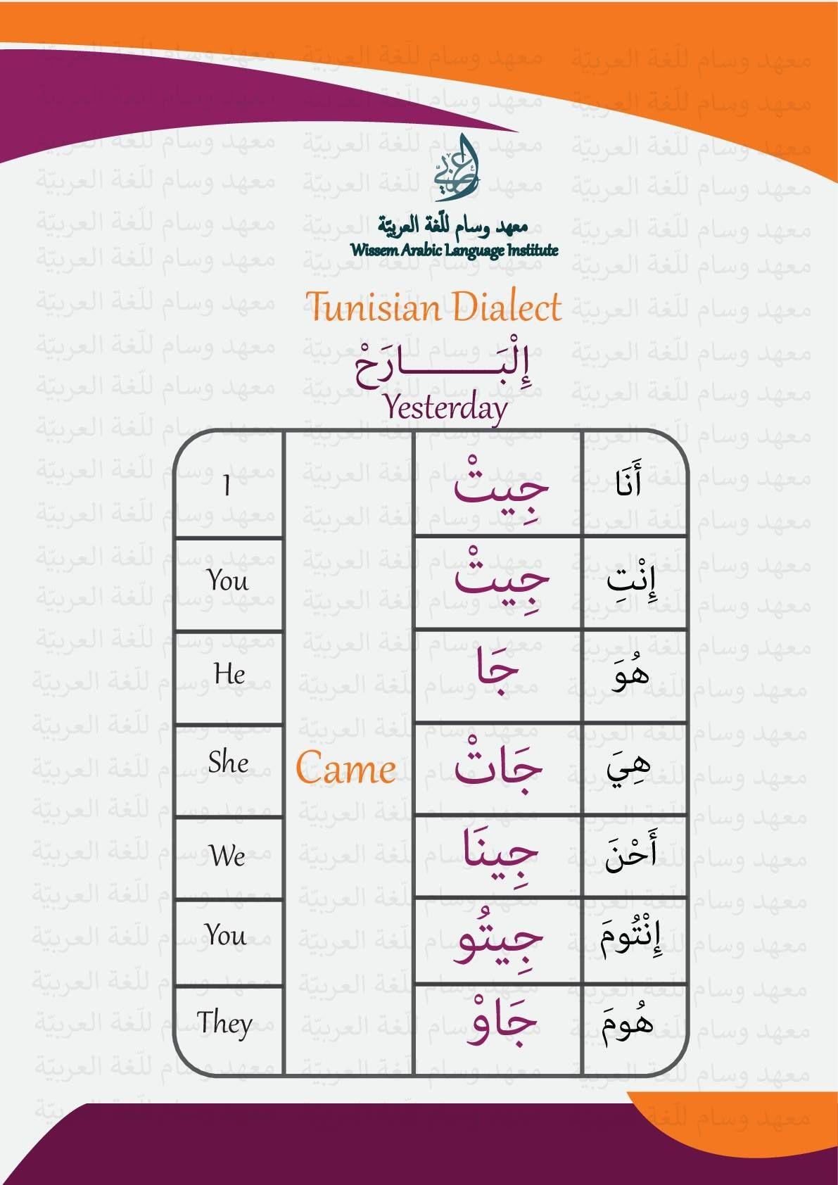Learning Arabic Msa Fabiennem Arabic Language Learning Arabic Language