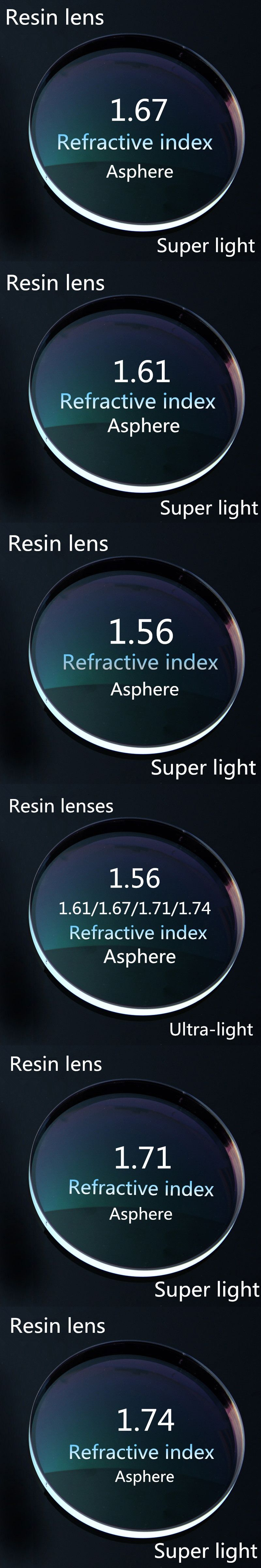 aabf954dca2 Resin Prescription Optical Asphere Lenses 1.56 1.61 1.67 1.71  1.74  Refractive Index Anti Fatigue Myopia reading glasses lense