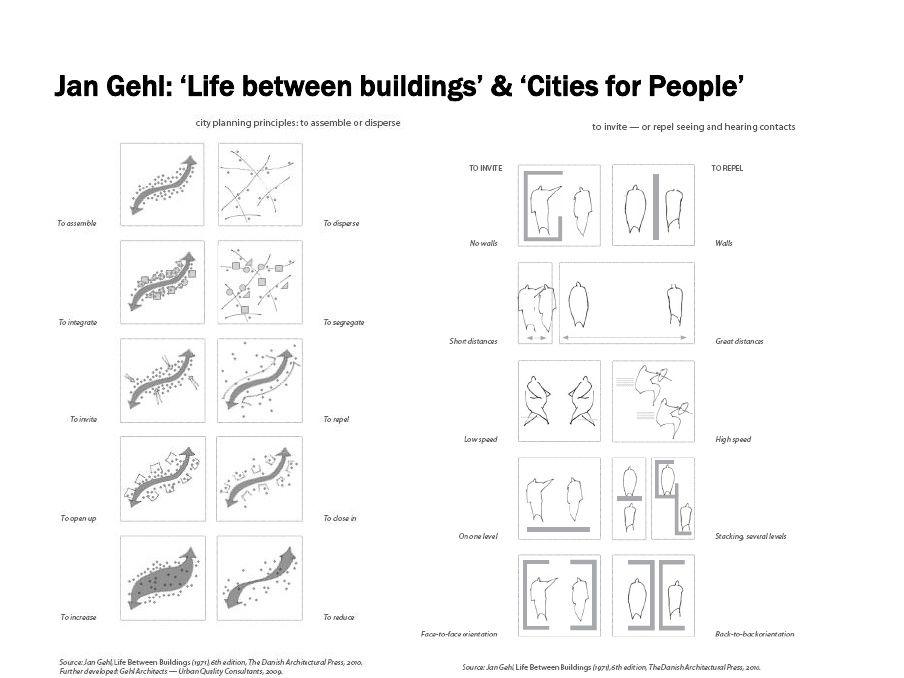Designing for Pedestrians: innovation in pedestrian design