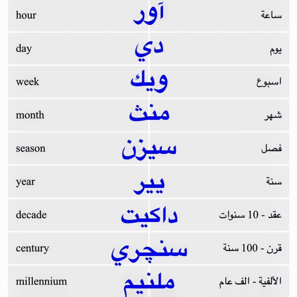 Arabic Learningenglish English Language Learning Grammar English Language Teaching English Language Learning