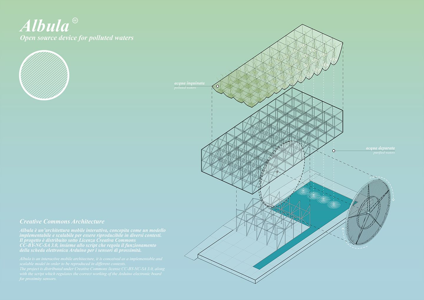 Project\'s axonometry.Image courtesy of deltastudio. | ARC.ProjectS ...