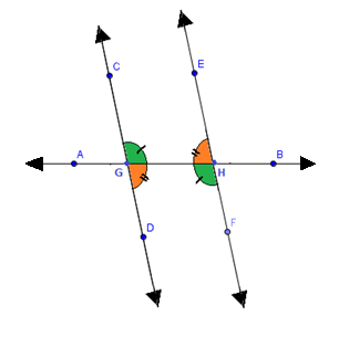 Above Is An Example Of The Converse Of The Alternate Interior Angles. The  Converse Of