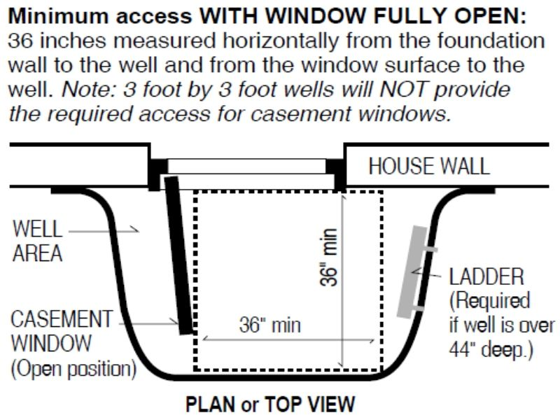 egress window wells menards install search installation cost denver kit prices