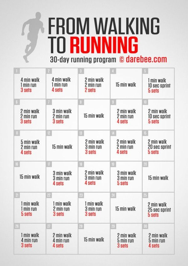 From Walking To Running 30 Day Running Challenge Kids