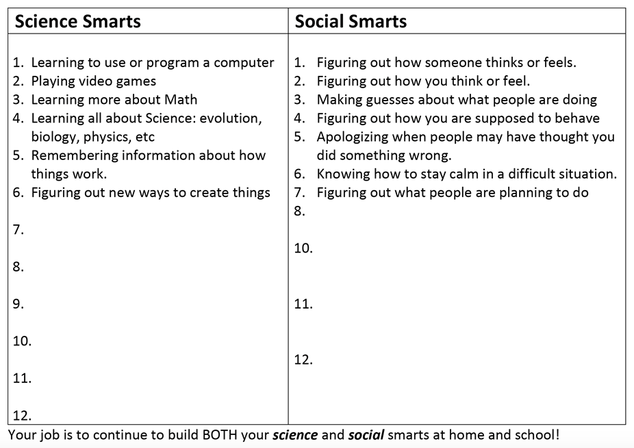 Science Smarts Vs Social Smarts Download The Free Worksheet