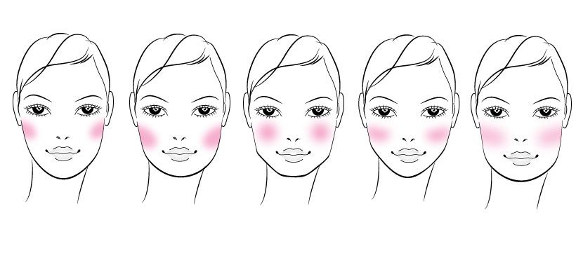 How to apply blush for your face type oval / round / square / heart, diamond / long
