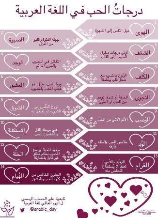 درجات الحب Spirit Quotes Romantic Words Quotes For Book Lovers