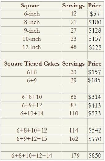 Salt Cake City Serves Utah S Salt Lake Valley And