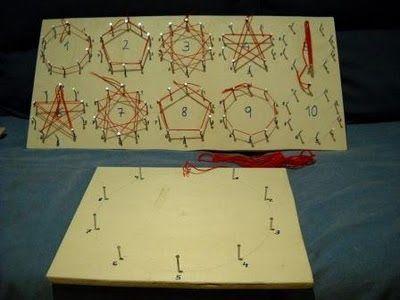 Formas con las tablas de multiplicar