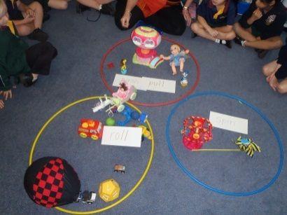 On the move venn diagram sorting toys sunshine coast grammar on the move venn diagram sorting toys sunshine coast grammar school qld ccuart Images