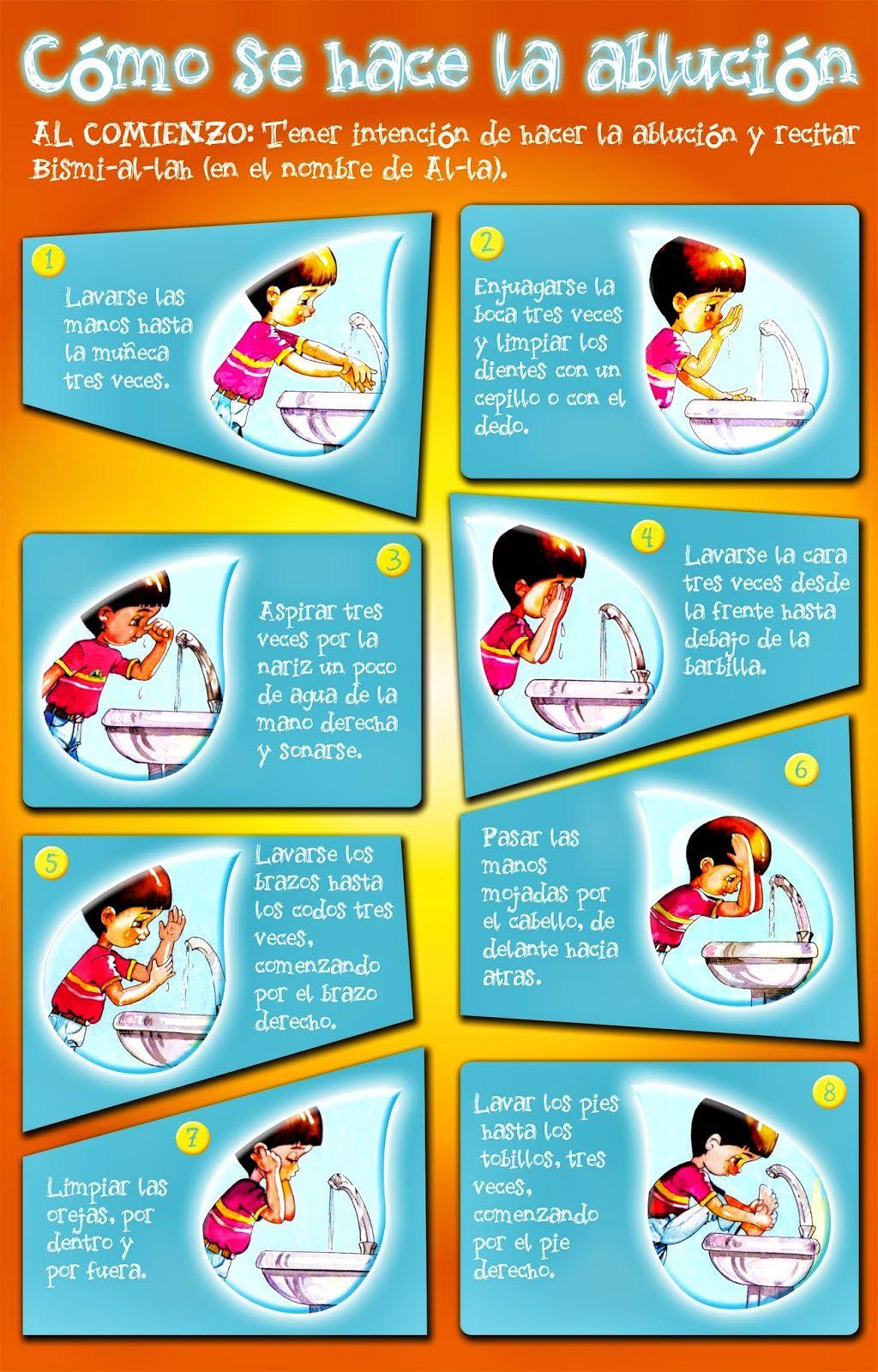 Pin By Mohamed Fathalla On استعداد الصلاة Muslim Kids Activities Muslim Kids Prayers