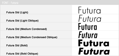 Futura   font family   Fonts, Design, Font family