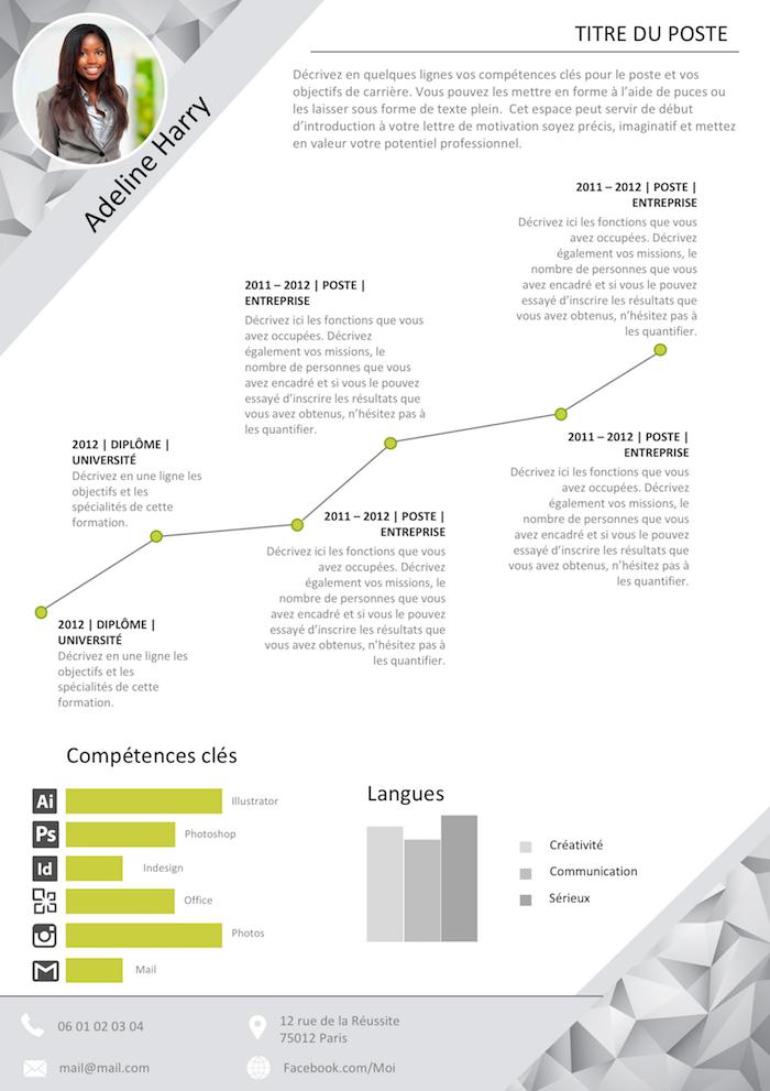 Exemple de CV Marketing et Communication gratuit à