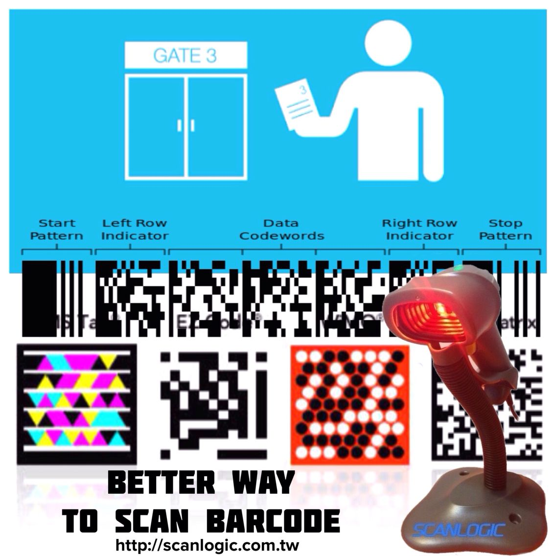 2d Barcode Scanner Untuk Support Berbagai Macam Aplikasi Salah Satunya Adalah Teknologi Barcode 2 Dimensi Uang Digunakan Dalam Bidang Transp Aplikasi Teknologi