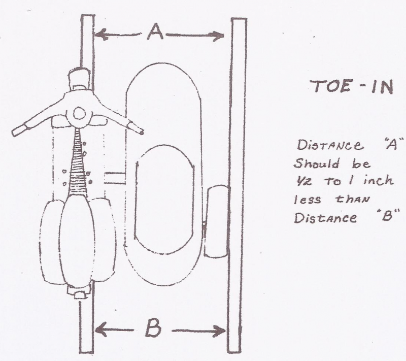 Scooter sidecar set up manual PDF toe-in (With images