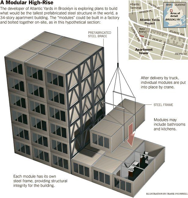 What Is Modular Construction speedy prefab: how a 9-story apartment was built in 5 days