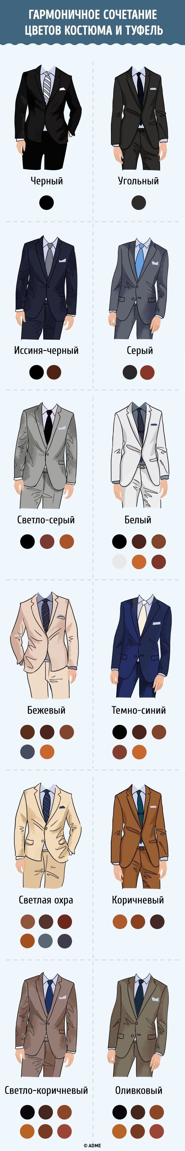 сочетание туфель и костюма