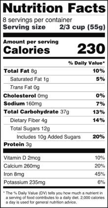 Nutritional Facts Nutrition Facts Label Nutrition Facts Nutrition Labels