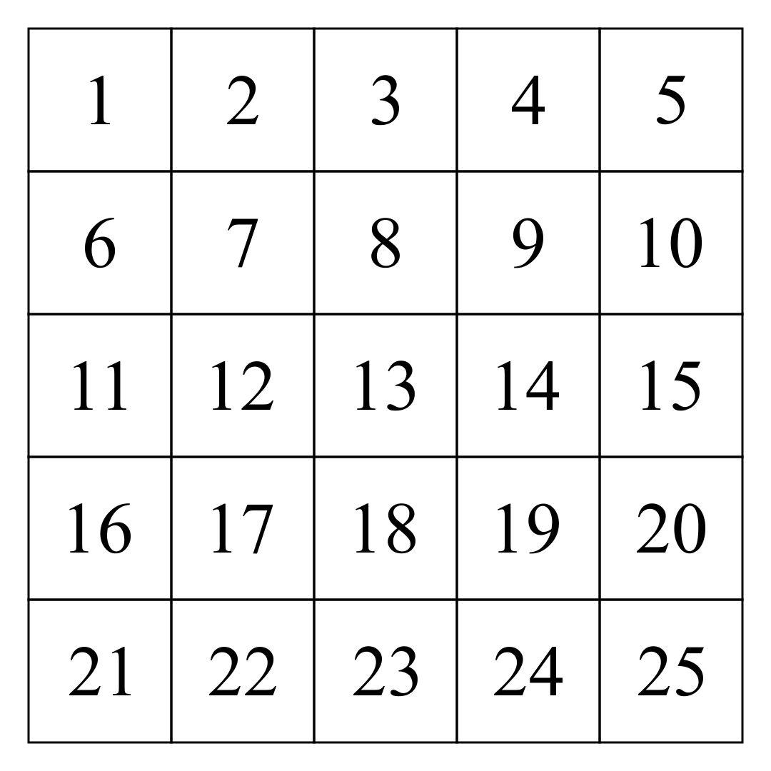 Printable Number Grid 1 25 In 2021 Number Grid Printable Numbers Printable Heart Template Number chart worksheets half inch