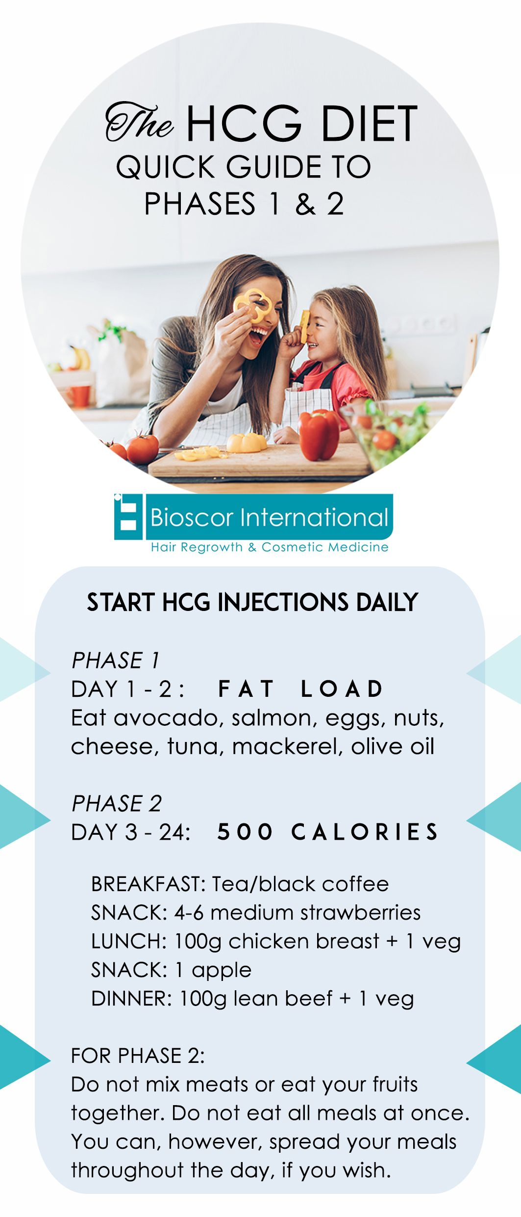 can you use hcg with keto diet