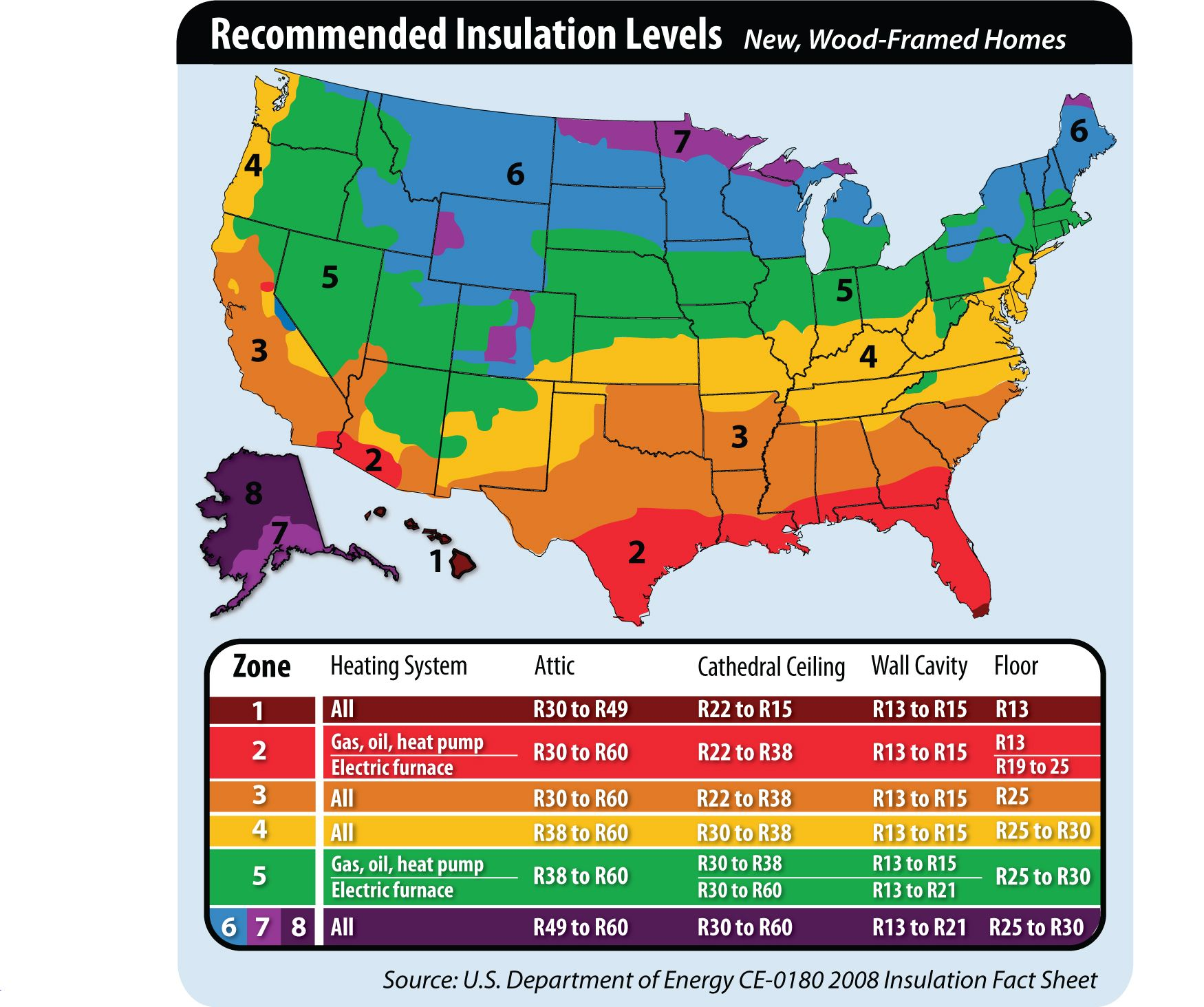 Suggested Insulation R Values For Various Climate Zones Insulation R Value Heating Systems Climate Zones