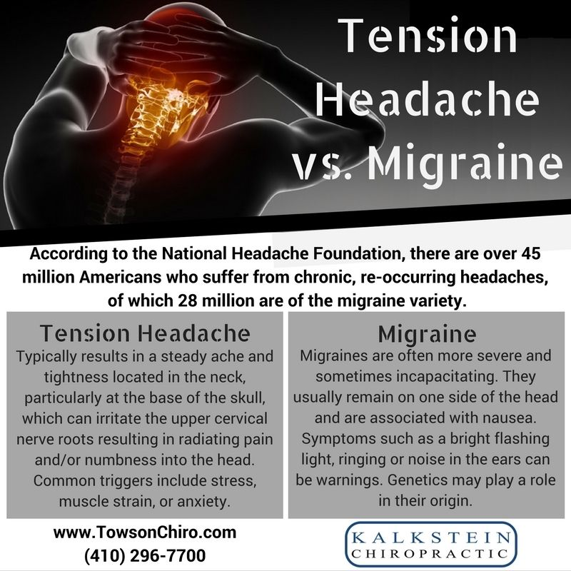 Tension Headache vs. Migraine (With images) | Tension ...