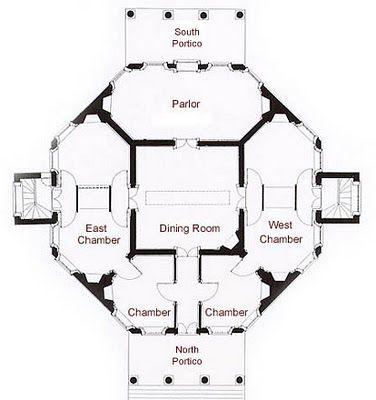 Floor Plan Of Thomas Jefferson S Poplar Forest Near